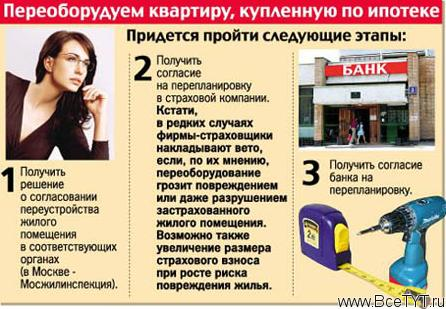Что купить - новостройку или