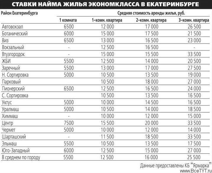 Во Владивостоке до сих пор не приняты правила землепользования и застройки